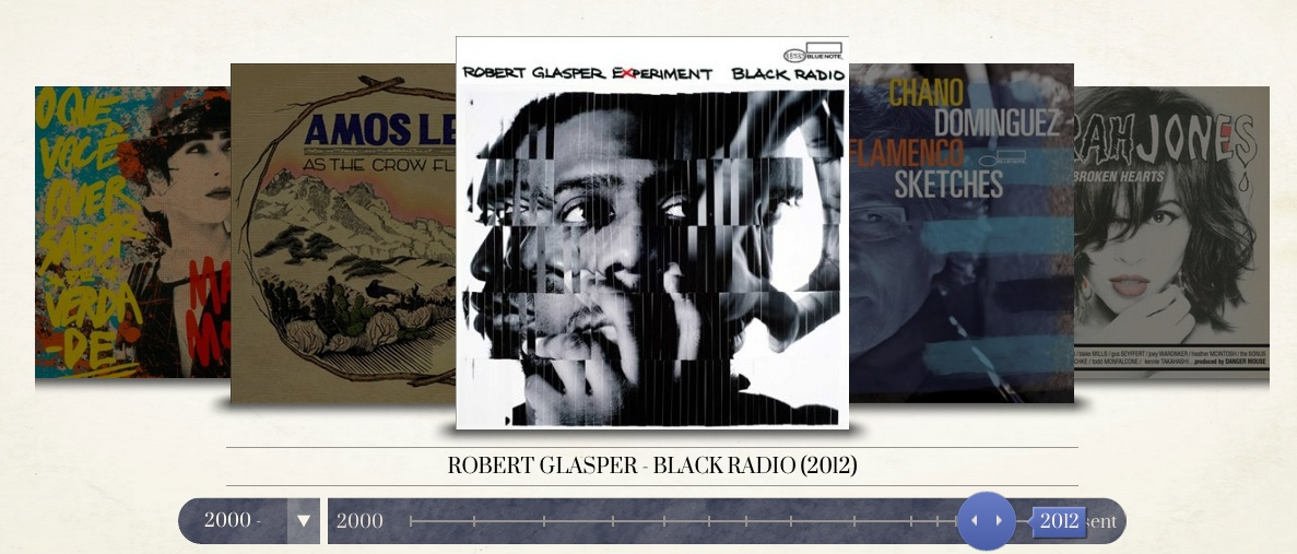 Timeline   Blue Note Records