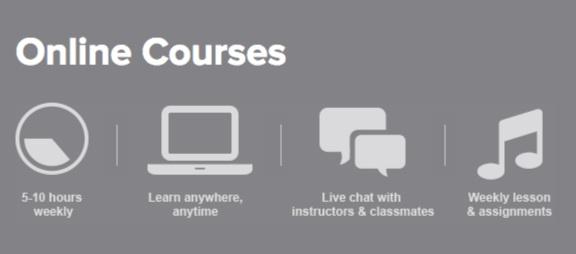 All Online Courses - Berklee Online