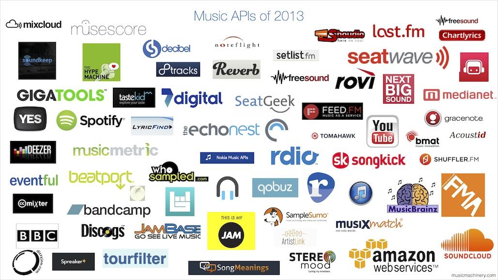 music-api-logos