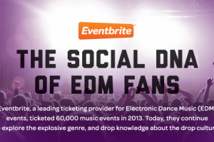 Eventbrite_EDM_Infographic_2014_Full_1x01