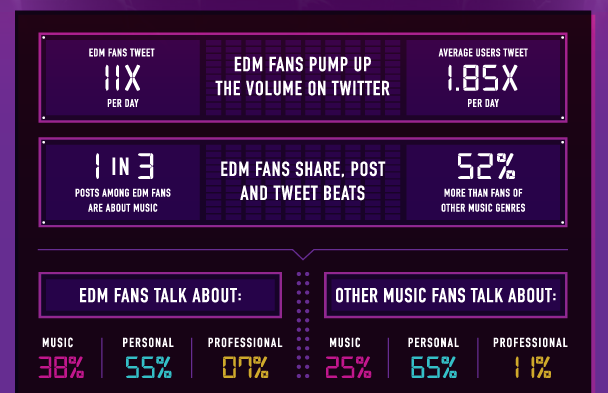 Eventbrite_EDM_Infographic_2014_Full_1x02