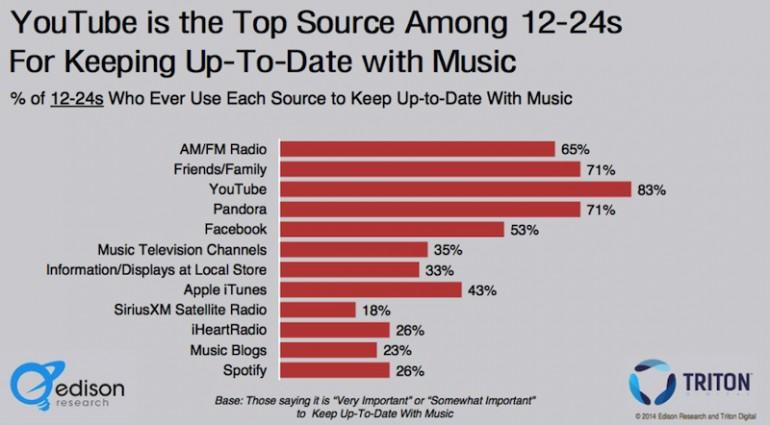 radiomusicdiscovery