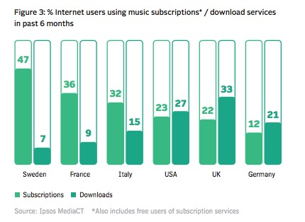 www.ifpi.org downloads Digital-Music-Report-2014.pdf (2)