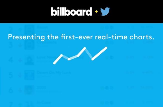 billboard_twitter_chart_flashboxi
