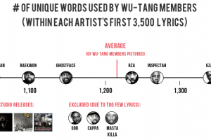 wu-tang-graph3