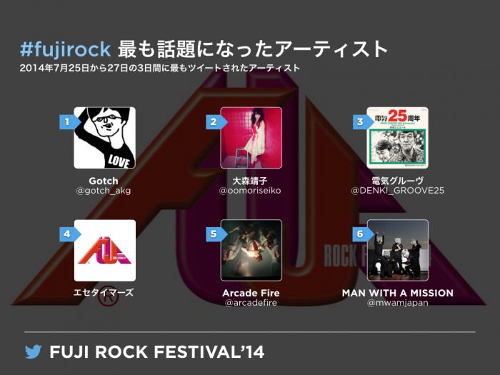 fujirock2014_2