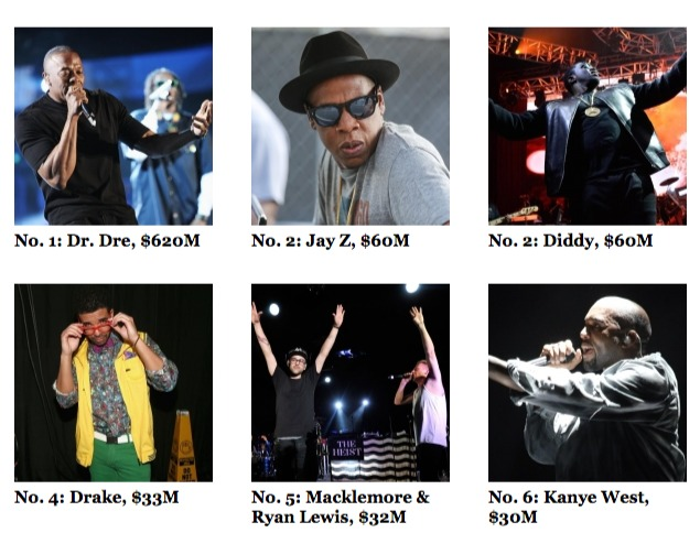 Hip-Hop Cash Kings 2014