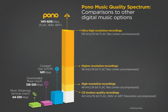 pono_music-100259073-large