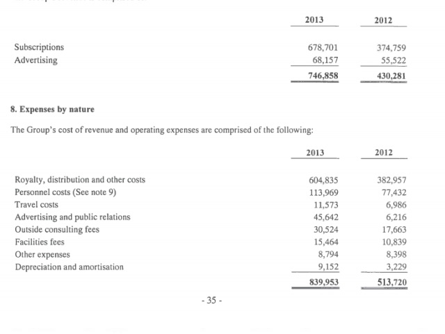 spotify-2013-revenues-expenses