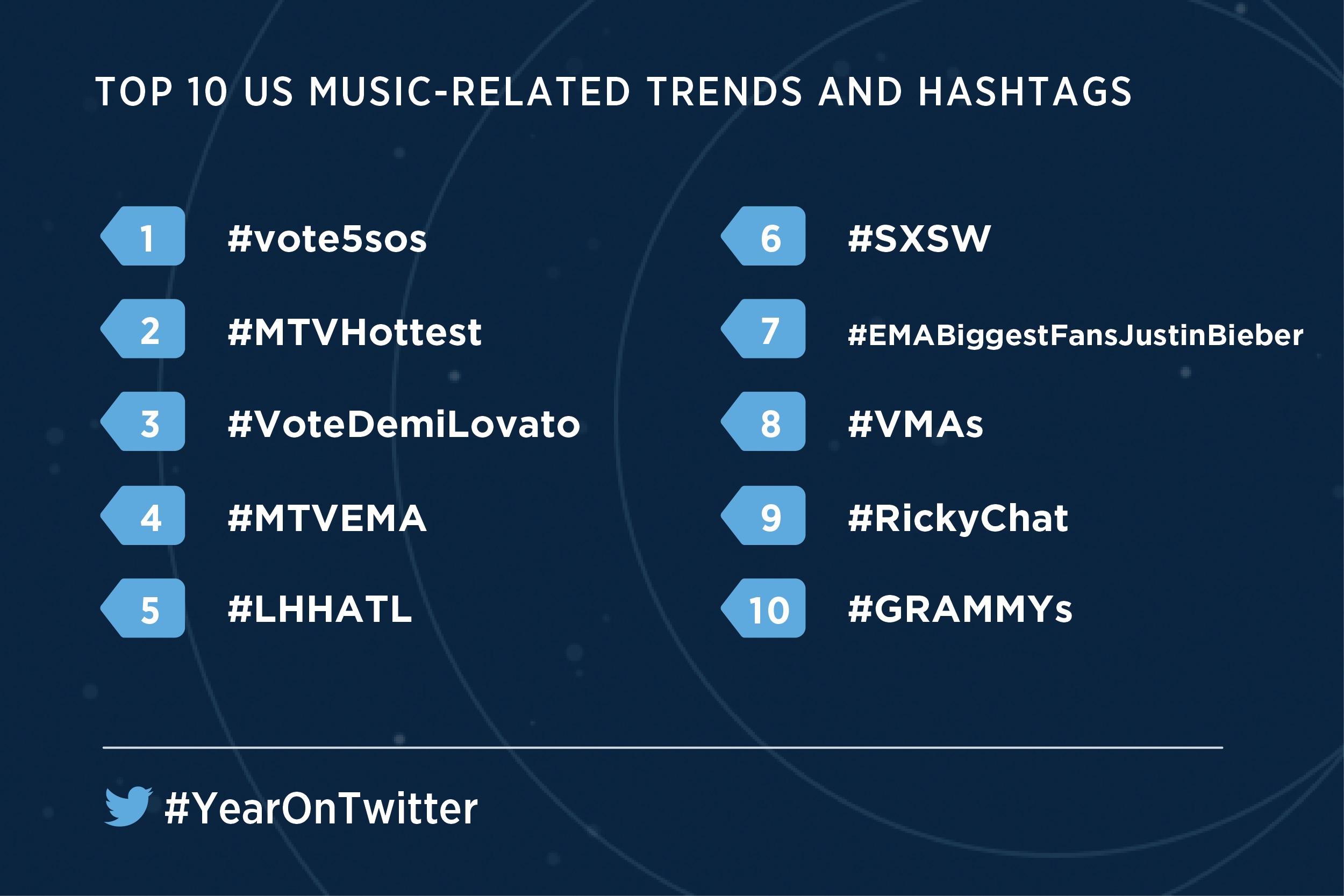 YoT MusicArtwork_Trends