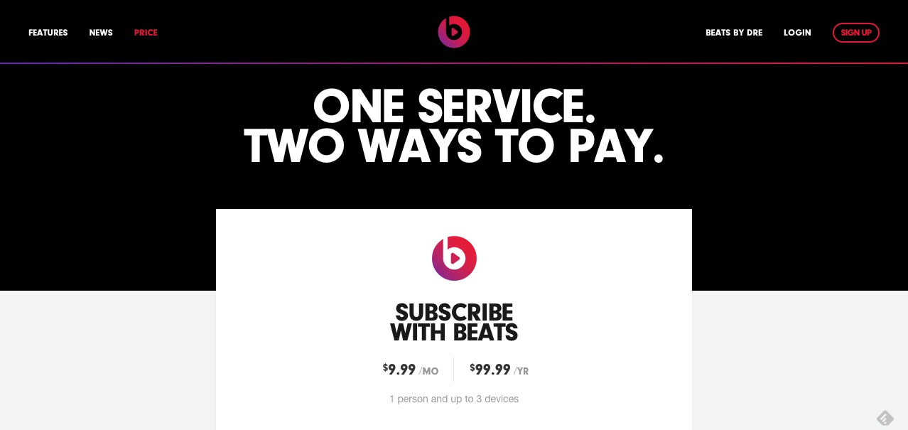 Pricing-Beats-Music