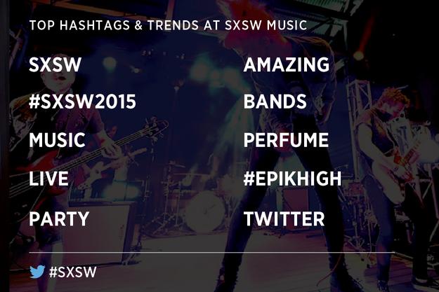 TwitterSXSW2015