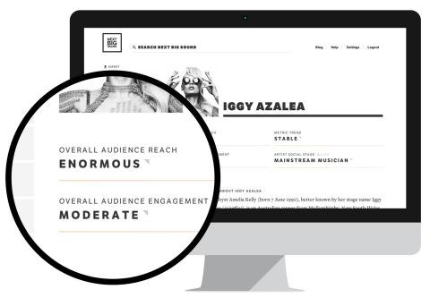 NBS-profile-iggyazalea