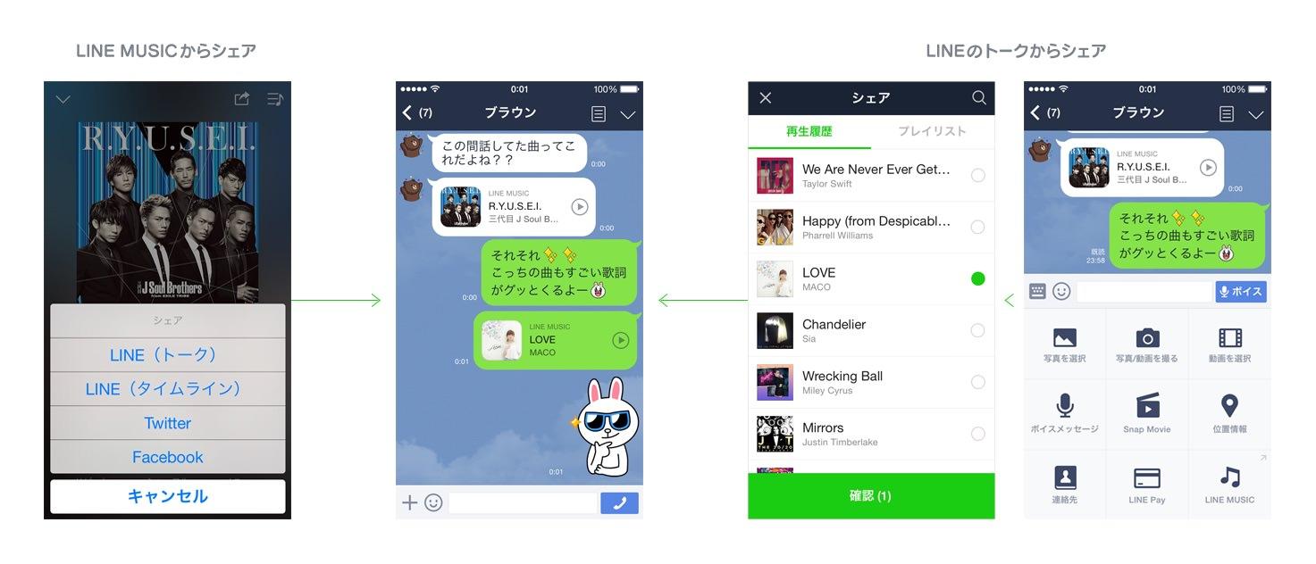 LINE_MUSIC-share
