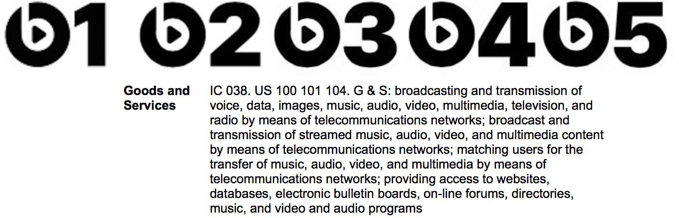 beats-radios-trademark