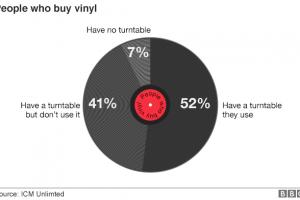 bbc_vinyl2016
