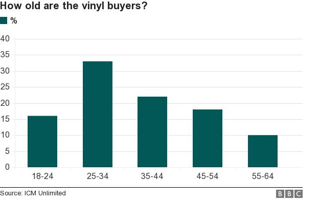 bbc_vinyl2016_2