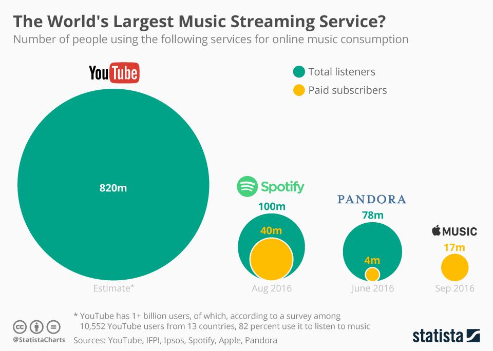 online_listening_platforms