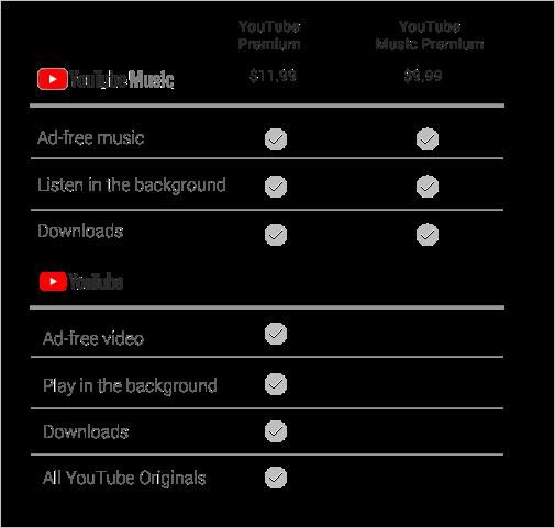 Youtube music top2 漫画村から考える、YouTubeの定額制音楽ストリーミング