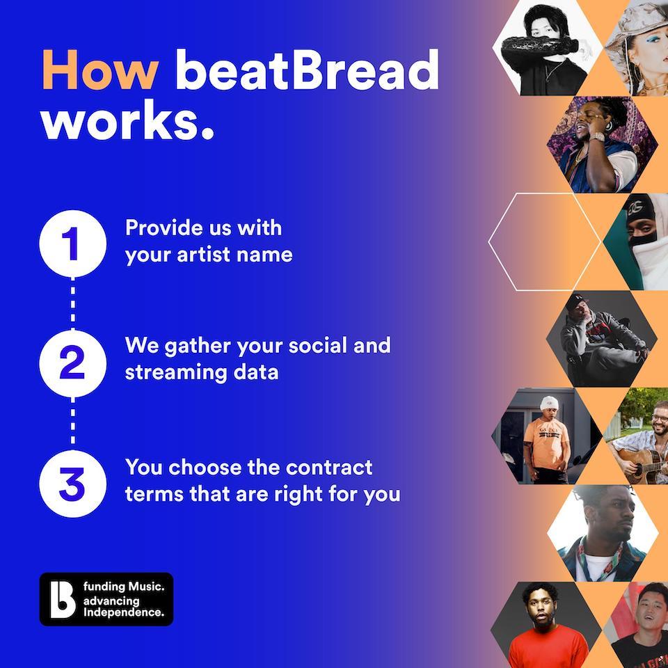 beatBread_pay